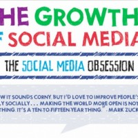 Social Media Growth v. 2.0 [Search Engine Journal]